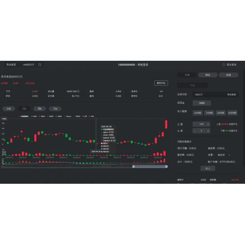 股票配资系统|策略配资|期权股票交易|投资理财|在线炒股配资|股票分仓|实盘接口对接